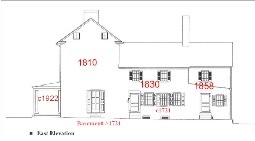 drawing showing dates of construction for different sections of the Penrose Strawbridge House